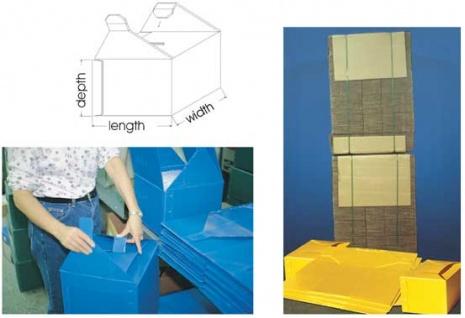 No Tape Required. The New Economics: 5 Endlock Cartons = 150 expendable cartons